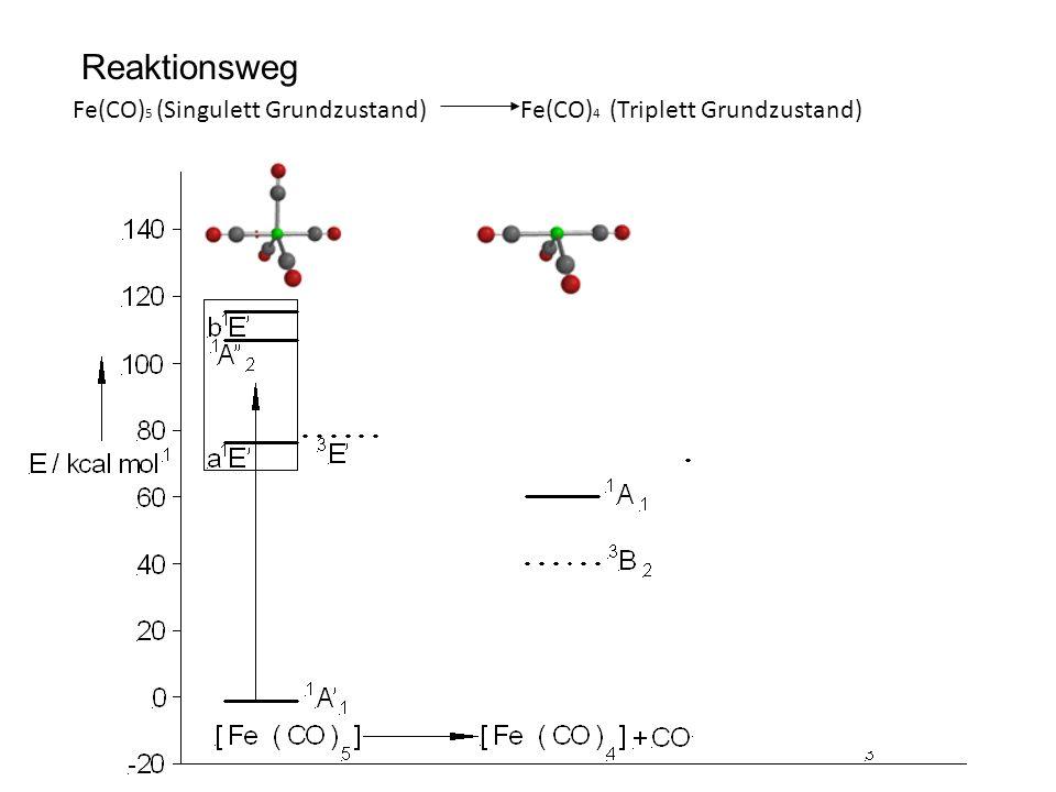 Reaktionsweg Fe(CO) 5 (Singulett Grundzustand) Fe(CO) 4 (Triplett Grundzustand)
