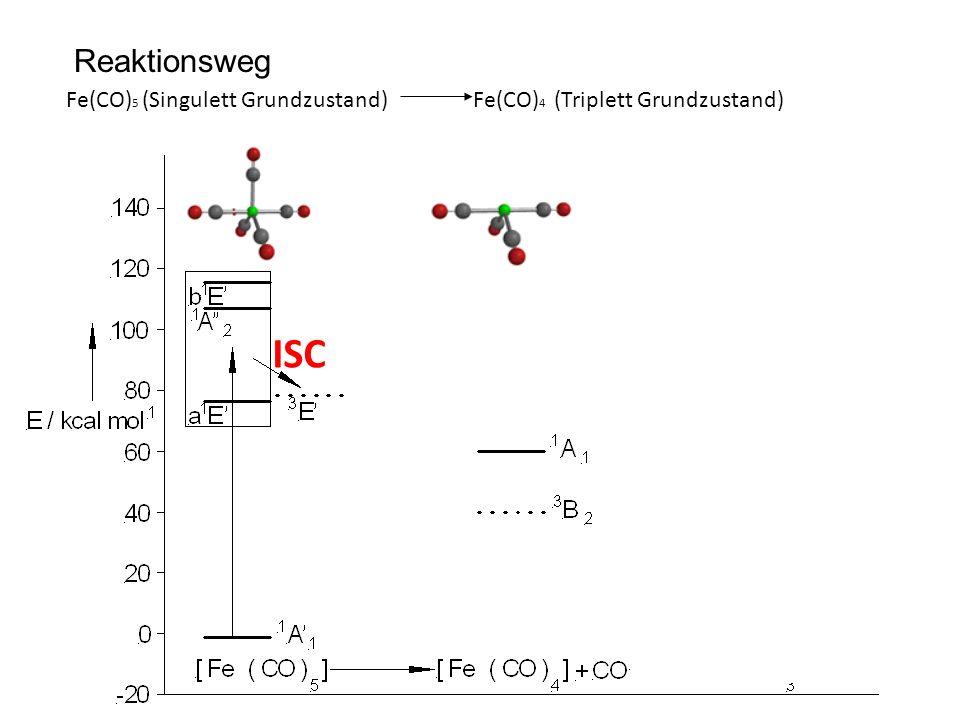 Reaktionsweg Fe(CO) 5 (Singulett Grundzustand) Fe(CO) 4 (Triplett Grundzustand) ISC