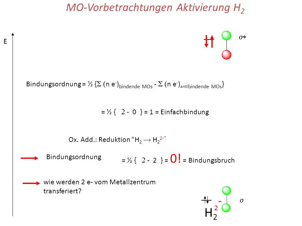 E H2H2 MO-Vorbetrachtungen Aktivierung H 2 Bindungsordnung = ½ { n e - ) bindende MOs - n e - ) anti bindende MOs } = ½ { - 0 } = 1 = Einfachbindung 2-2- Bindungsordnung = ½ { - 2 } = 0.