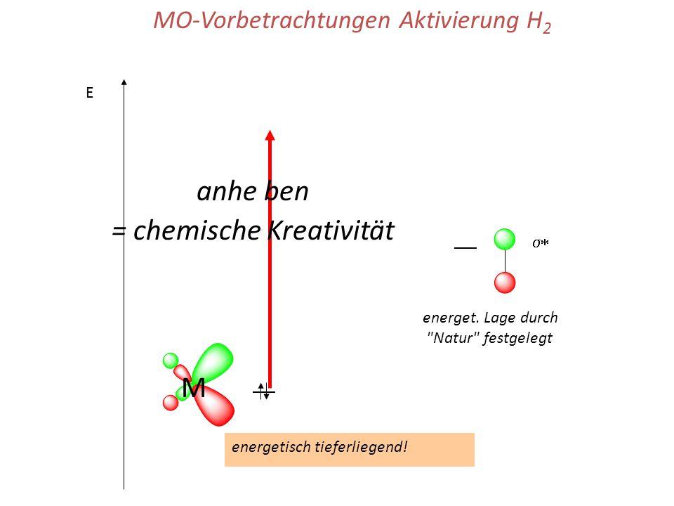 E MO-Vorbetrachtungen Aktivierung H 2 M energetisch tieferliegend.