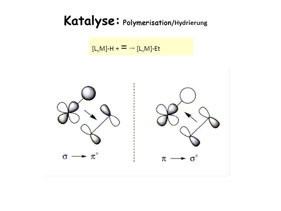 [L n M]-H + = [L n M]-Et Katalyse: Polymerisation /Hydrierung