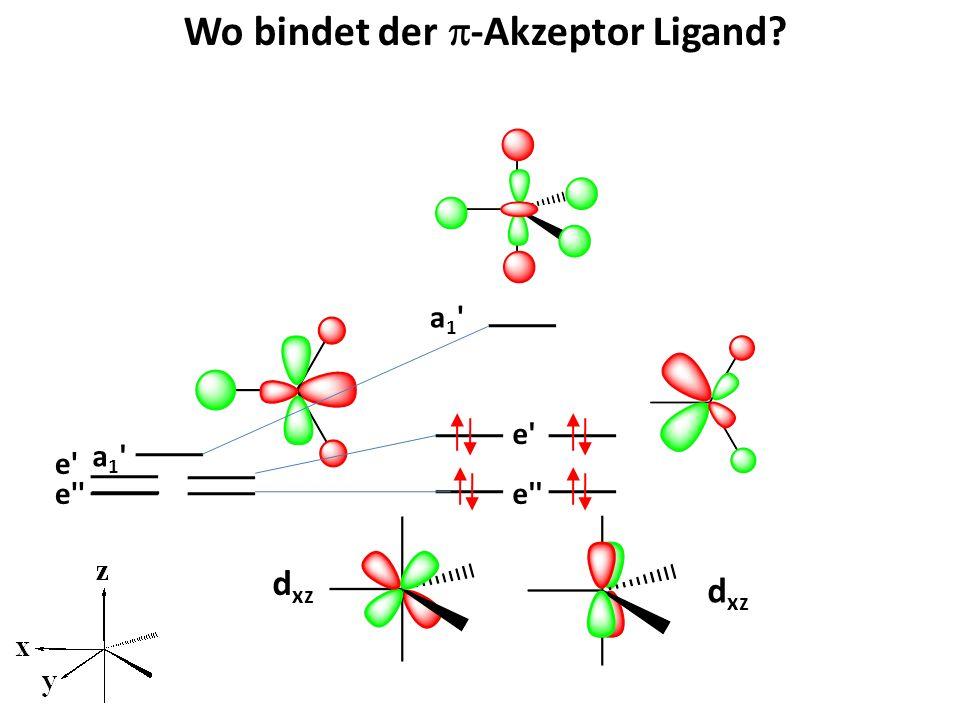 e e e a1 a1 e a1 a1 d xz Wo bindet der -Akzeptor Ligand?