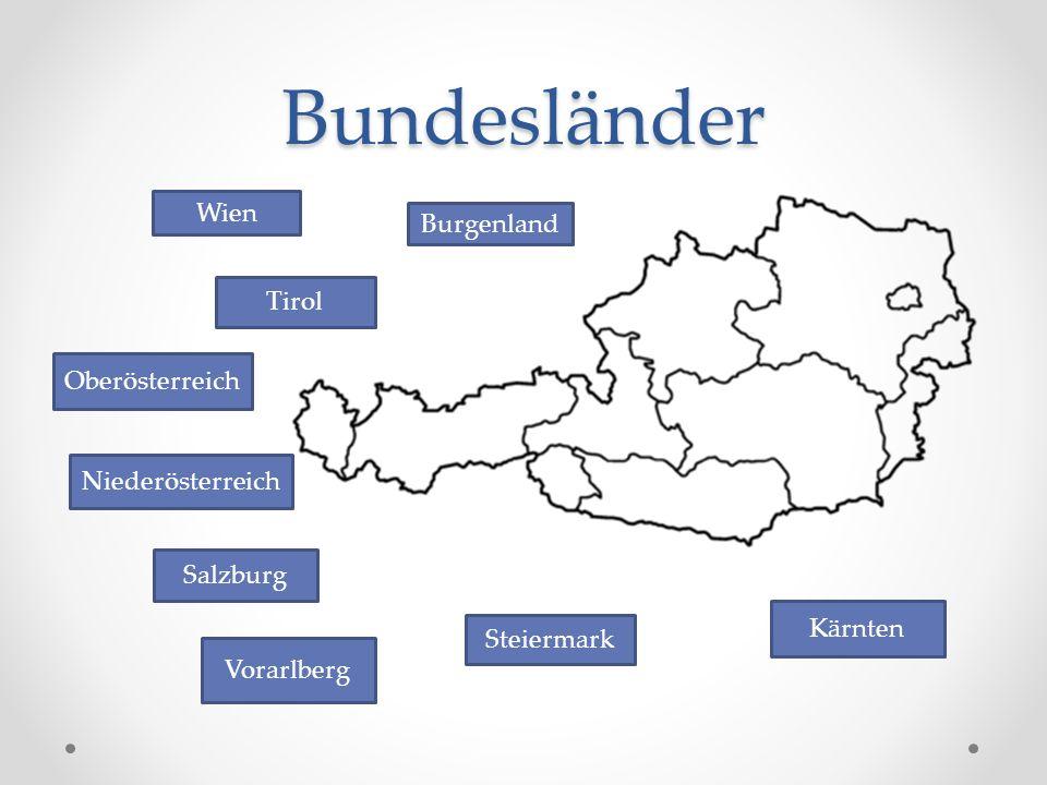 Bundesländer Wien Tirol Burgenland Oberösterreich Niederösterreich Salzburg Steiermark Vorarlberg Kärnten