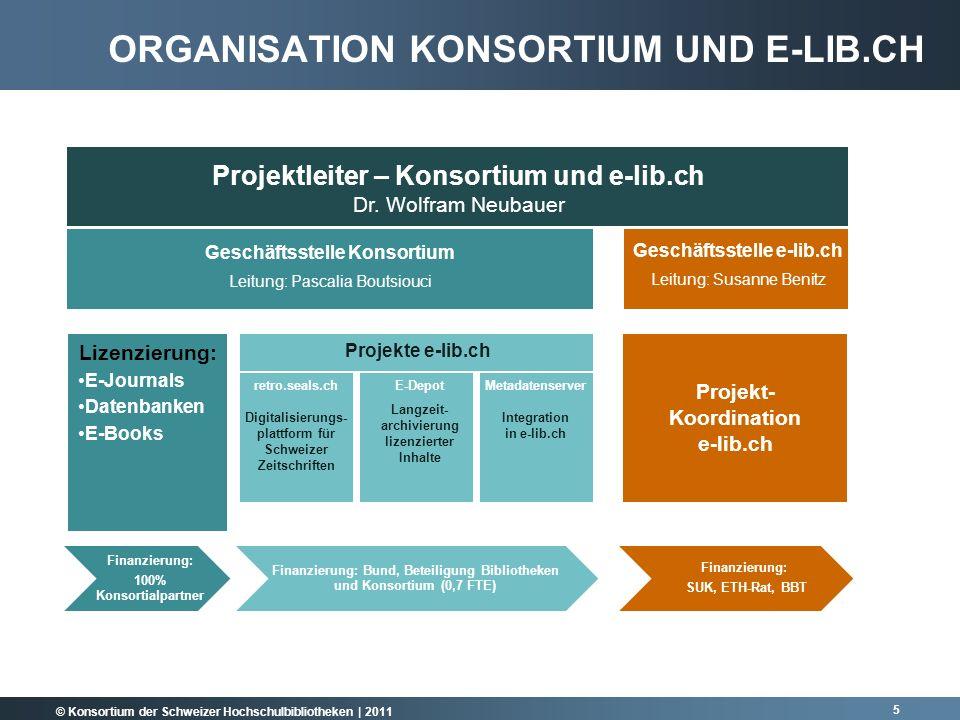 © Konsortium der Schweizer Hochschulbibliotheken | 2011 16