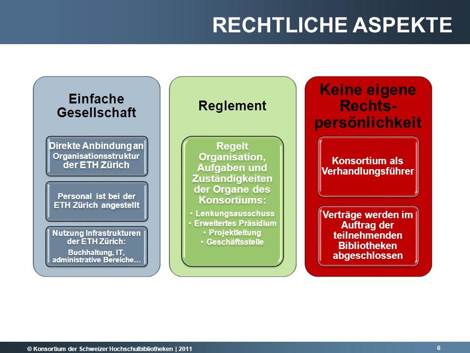 © Konsortium der Schweizer Hochschulbibliotheken | 2011 17