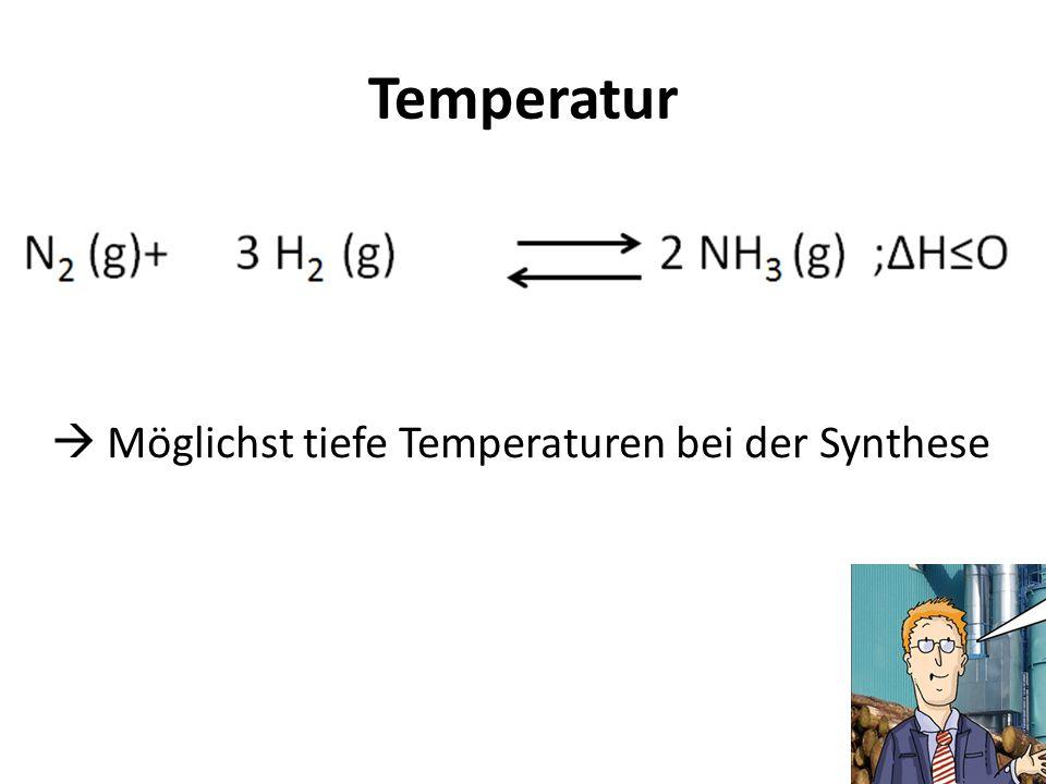 Temperatur Möglichst tiefe Temperaturen bei der Synthese