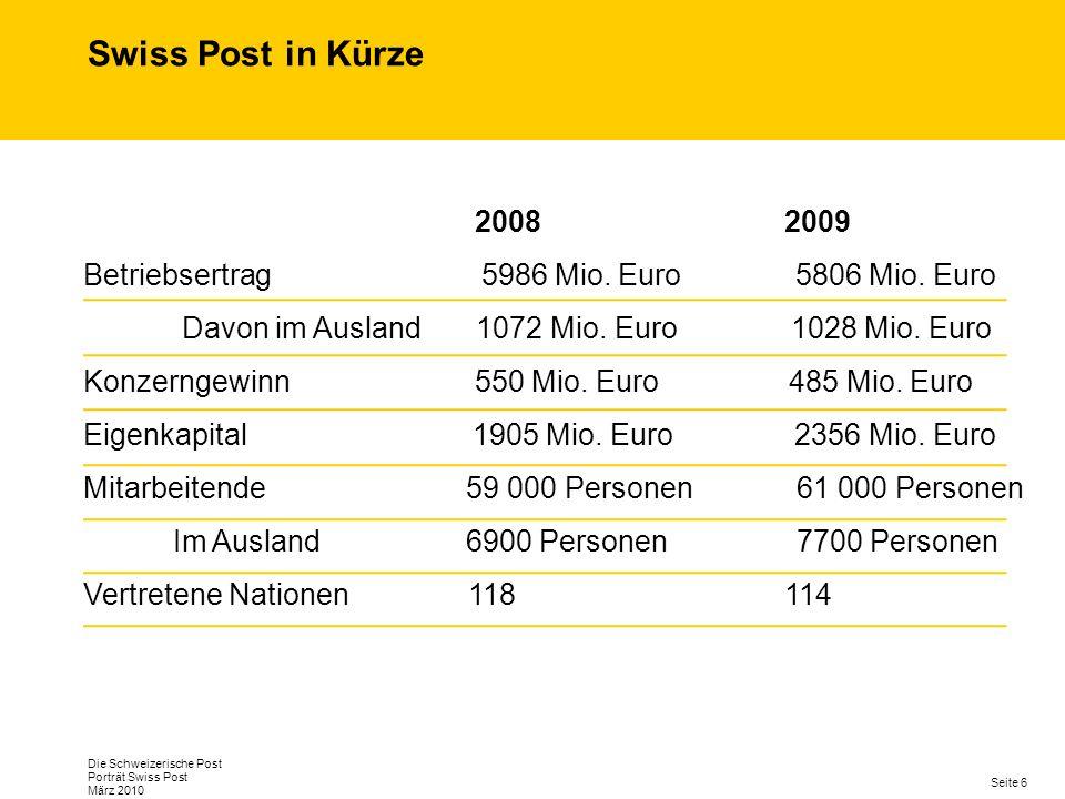 Seite 6 Die Schweizerische Post Porträt Swiss Post März 2010 Swiss Post in Kürze 2008 2009 Betriebsertrag 5986 Mio.