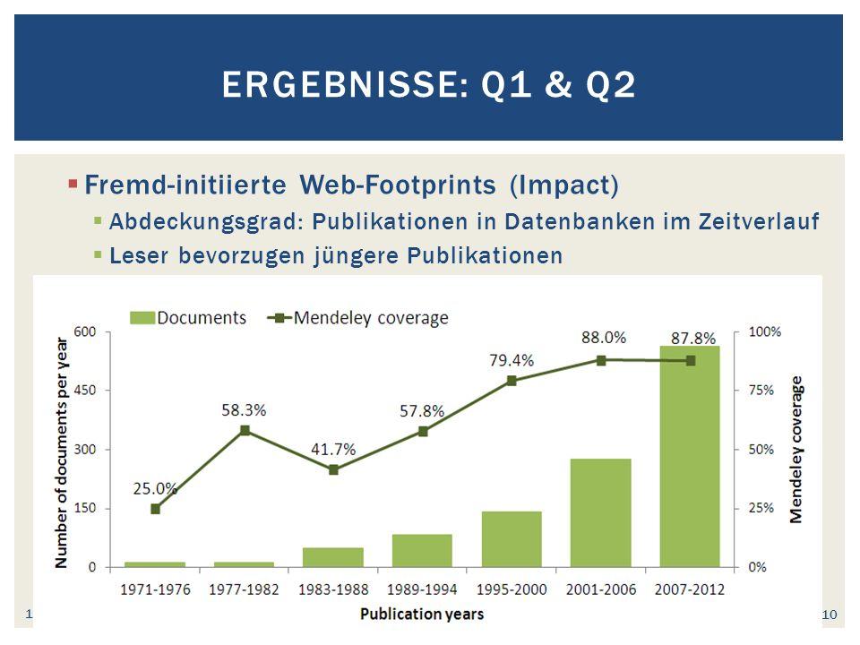 ERGEBNISSE: Q1 & Q2 10 11.9.2013 :: Science2.0 in Aktion: Wie nutzen Forschende Social Media.