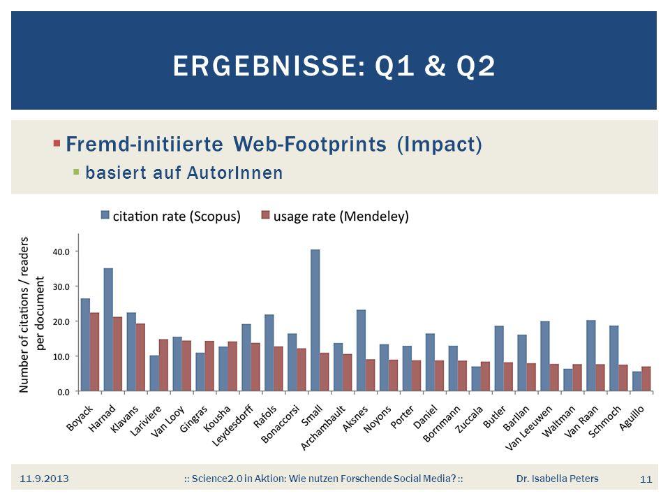 Fremd-initiierte Web-Footprints (Impact) basiert auf AutorInnen ERGEBNISSE: Q1 & Q2 11 11.9.2013 :: Science2.0 in Aktion: Wie nutzen Forschende Social Media.