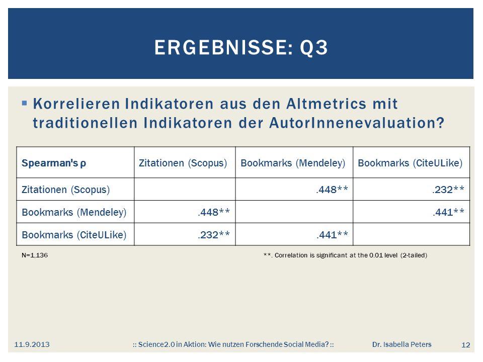 Korrelieren Indikatoren aus den Altmetrics mit traditionellen Indikatoren der AutorInnenevaluation.