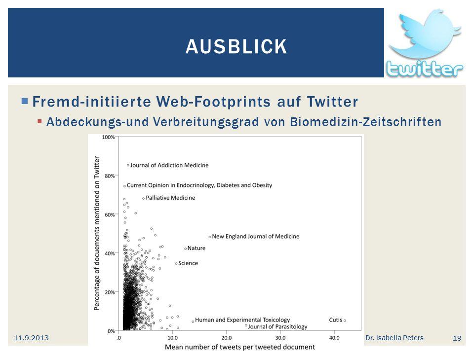Fremd-initiierte Web-Footprints auf Twitter Abdeckungs-und Verbreitungsgrad von Biomedizin-Zeitschriften AUSBLICK 19 11.9.2013 :: Science2.0 in Aktion: Wie nutzen Forschende Social Media.