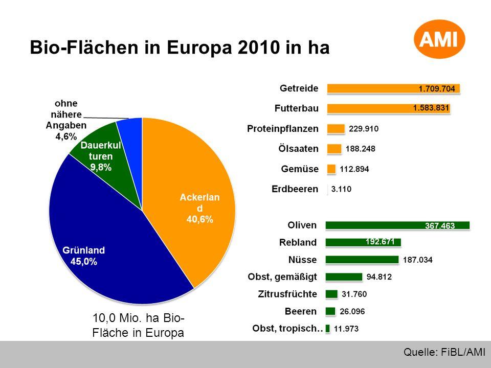 Bio-Flächen in Europa 2010 in ha Quelle: FiBL/AMI 10,0 Mio. ha Bio- Fläche in Europa