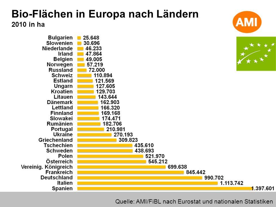 Bio-Flächen in Europa nach Ländern 2010 in ha Quelle: AMI/FiBL nach Eurostat und nationalen Statistiken