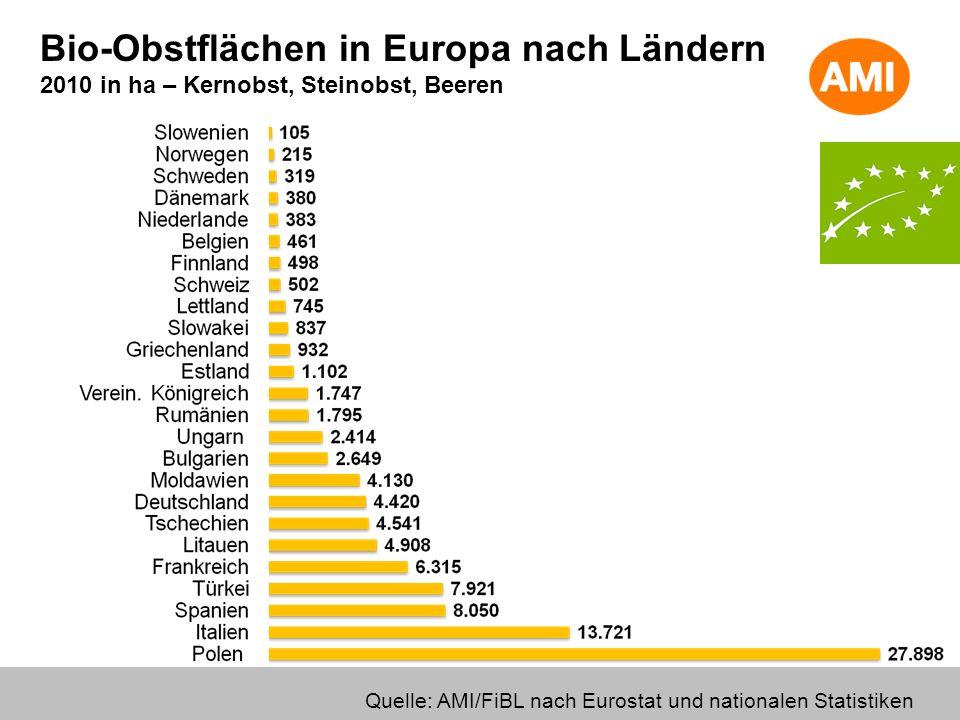 Bio-Obstflächen in Europa nach Ländern 2010 in ha – Kernobst, Steinobst, Beeren Quelle: AMI/FiBL nach Eurostat und nationalen Statistiken