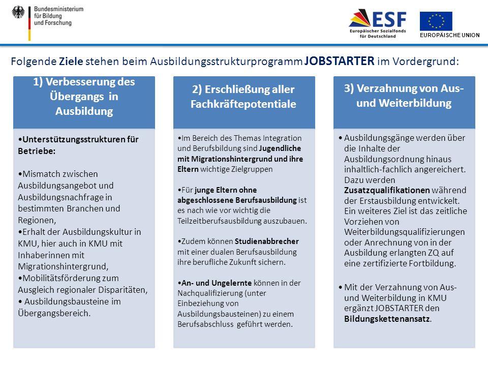 EUROPÄISCHE UNION Folgende Ziele stehen beim Ausbildungsstrukturprogramm JOBSTARTER im Vordergrund: 1) Verbesserung des Übergangs in Ausbildung Unters