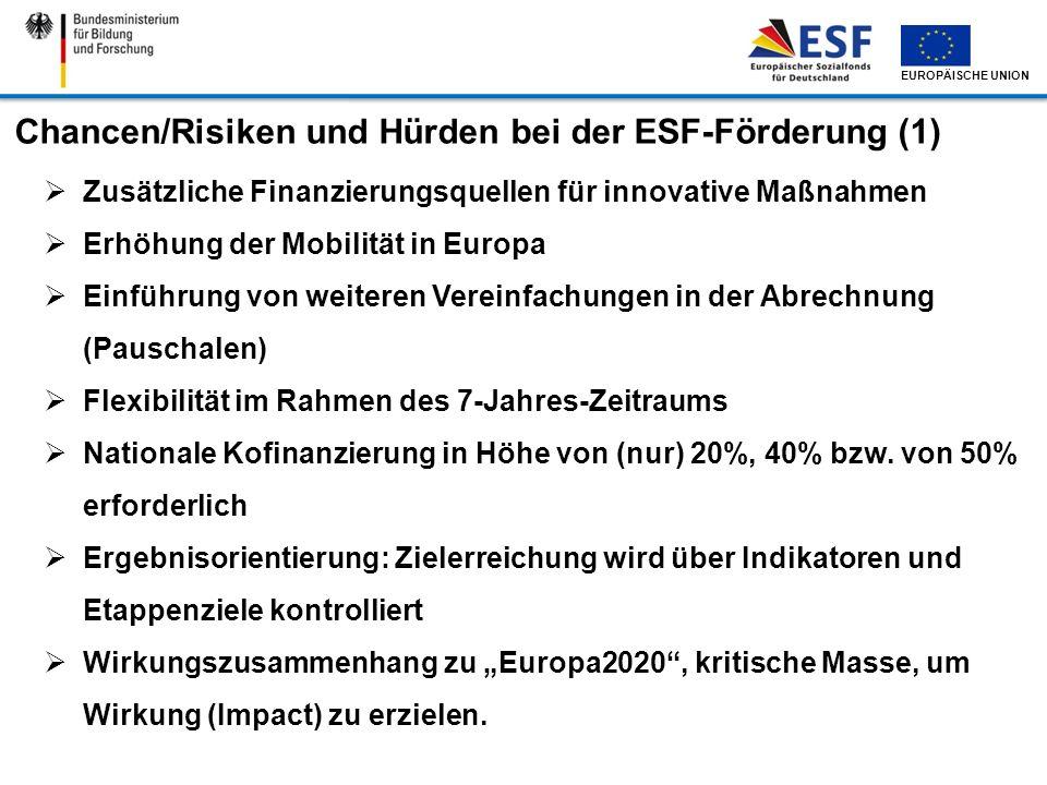 EUROPÄISCHE UNION Chancen/Risiken und Hürden bei der ESF-Förderung (1) Zusätzliche Finanzierungsquellen für innovative Maßnahmen Erhöhung der Mobilitä