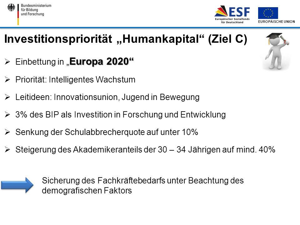 EUROPÄISCHE UNION Investitionspriorität Humankapital (Ziel C) Europa 2020 Einbettung in Europa 2020 Priorität: Intelligentes Wachstum Leitideen: Innov