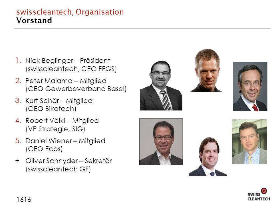 swisscleantech, Organisation Vorstand 1. Nick Beglinger – Präsident (swisscleantech, CEO FFGS) 2.