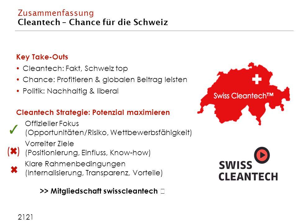 Zusammenfassung Cleantech – Chance für die Schweiz 2121 Key Take-Outs Cleantech: Fakt, Schweiz top Chance: Profitieren & globalen Beitrag leisten Politik: Nachhaltig & liberal Cleantech Strategie: Potenzial maximieren 1.