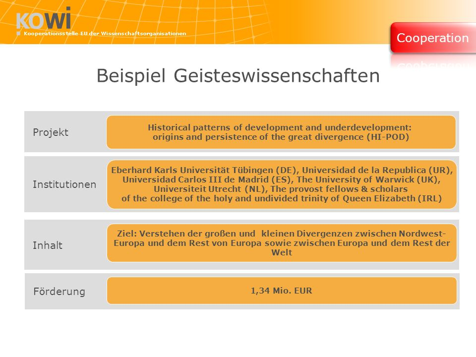 Beispiel Geisteswissenschaften Projekt Historical patterns of development and underdevelopment: origins and persistence of the great divergence (HI-POD) Institutionen Eberhard Karls Universität Tübingen (DE), Universidad de la Republica (UR), Universidad Carlos III de Madrid (ES), The University of Warwick (UK), Universiteit Utrecht (NL), The provost fellows & scholars of the college of the holy and undivided trinity of Queen Elizabeth (IRL) Inhalt Ziel: Verstehen der großen und kleinen Divergenzen zwischen Nordwest- Europa und dem Rest von Europa sowie zwischen Europa und dem Rest der Welt Förderung 1,34 Mio.