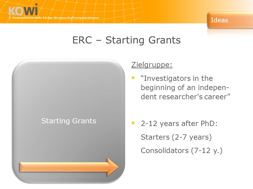 ERC – Starting Grants Starting Grants Zielgruppe: Investigators in the beginning of an indepen- dent researcher s career 2-12 years after PhD: Starters (2-7 years) Consolidators (7-12 y.)
