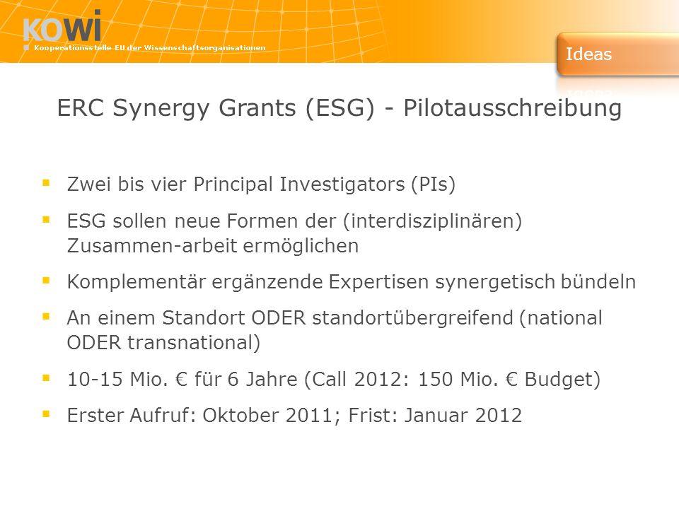 ERC Synergy Grants (ESG) - Pilotausschreibung Zwei bis vier Principal Investigators (PIs) ESG sollen neue Formen der (interdisziplinären) Zusammen-arbeit ermöglichen Komplementär ergänzende Expertisen synergetisch bündeln An einem Standort ODER standortübergreifend (national ODER transnational) 10-15 Mio.