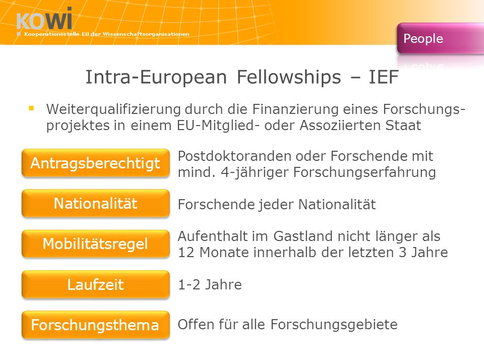 Intra-European Fellowships – IEF Postdoktoranden oder Forschende mit mind.
