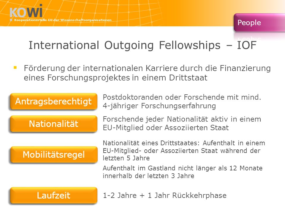 International Outgoing Fellowships – IOF Postdoktoranden oder Forschende mit mind.