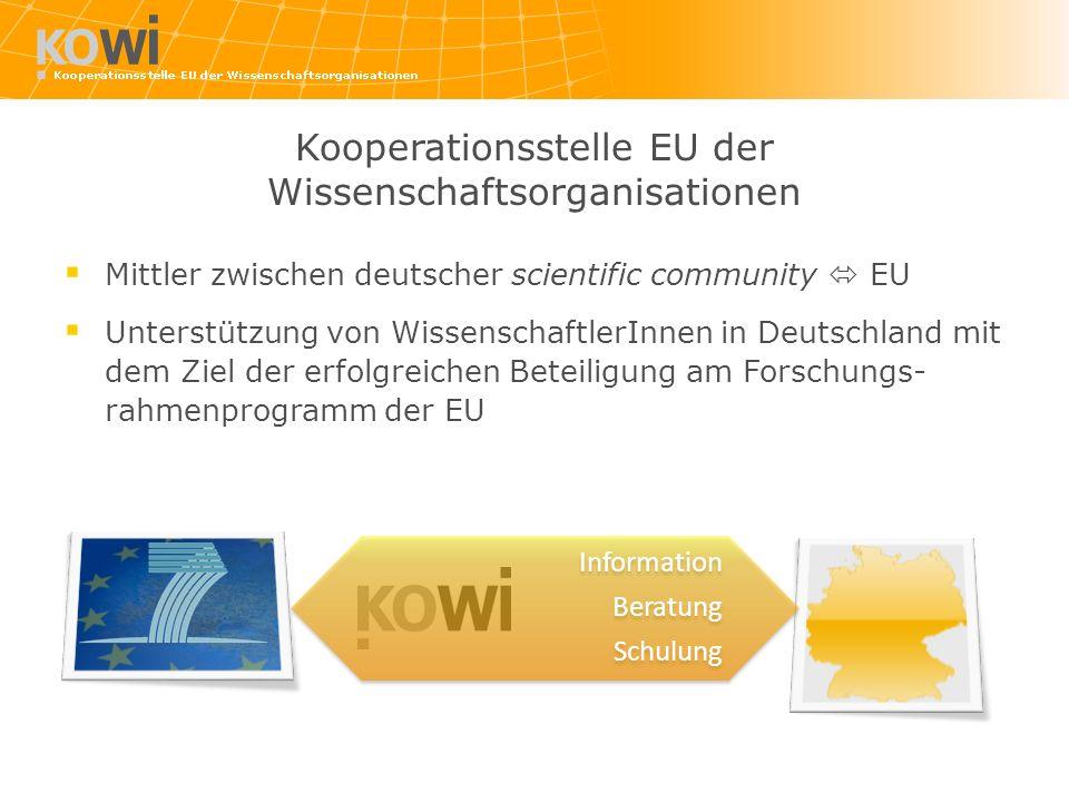Mittler zwischen deutscher scientific community EU Unterstützung von WissenschaftlerInnen in Deutschland mit dem Ziel der erfolgreichen Beteiligung am Forschungs- rahmenprogramm der EU Information Beratung Schulung Information Beratung Schulung Kooperationsstelle EU der Wissenschaftsorganisationen