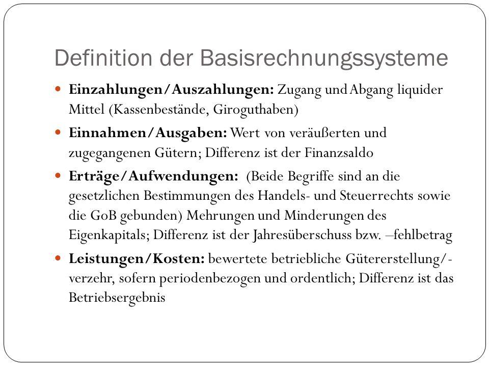 Definition der Basisrechnungssysteme Einzahlungen/Auszahlungen: Zugang und Abgang liquider Mittel (Kassenbestände, Giroguthaben) Einnahmen/Ausgaben: W