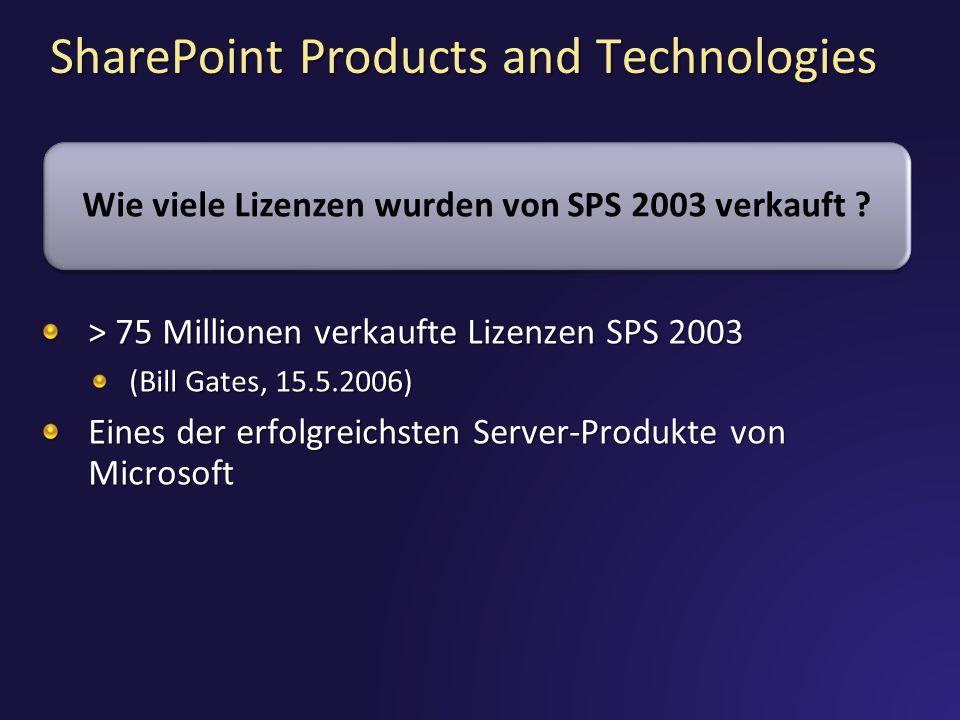 Was ist SharePoint.