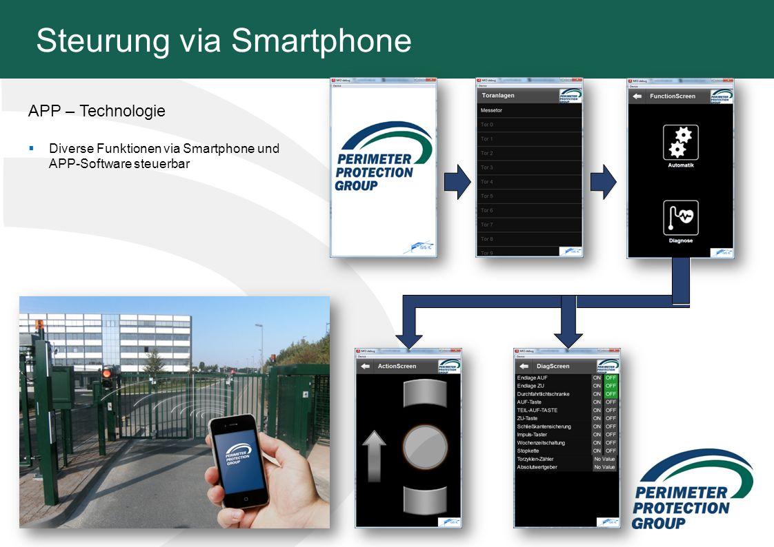 Steurung via Smartphone APP – Technologie Diverse Funktionen via Smartphone und APP-Software steuerbar