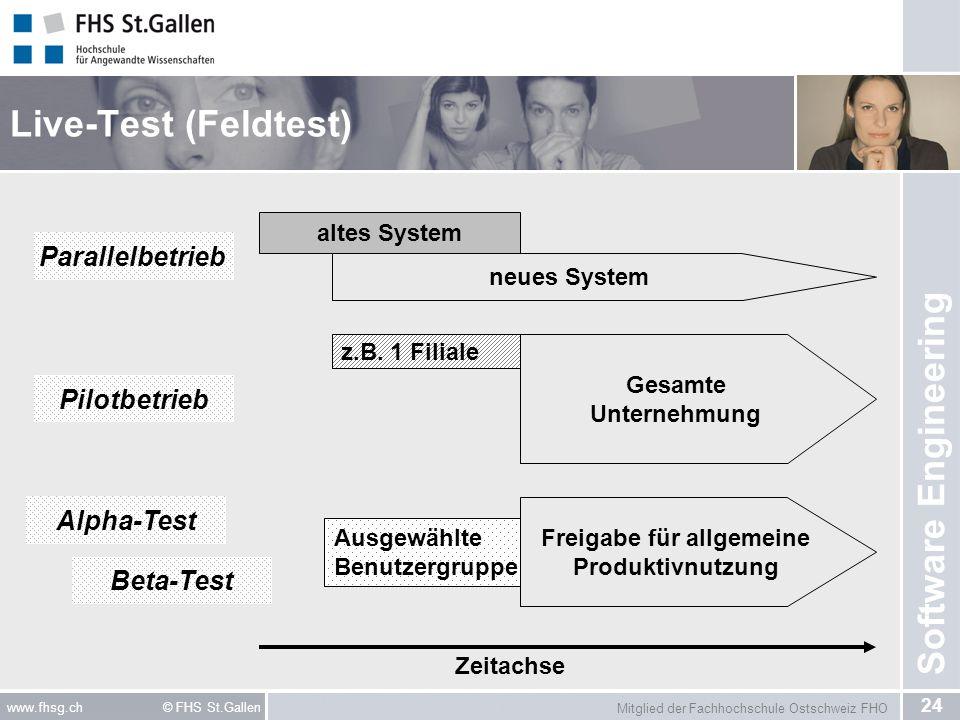 Mitglied der Fachhochschule Ostschweiz FHO 25 www.fhsg.ch © FHS St.Gallen Software Engineering Regressionstest Testwiederholung aller bzw.