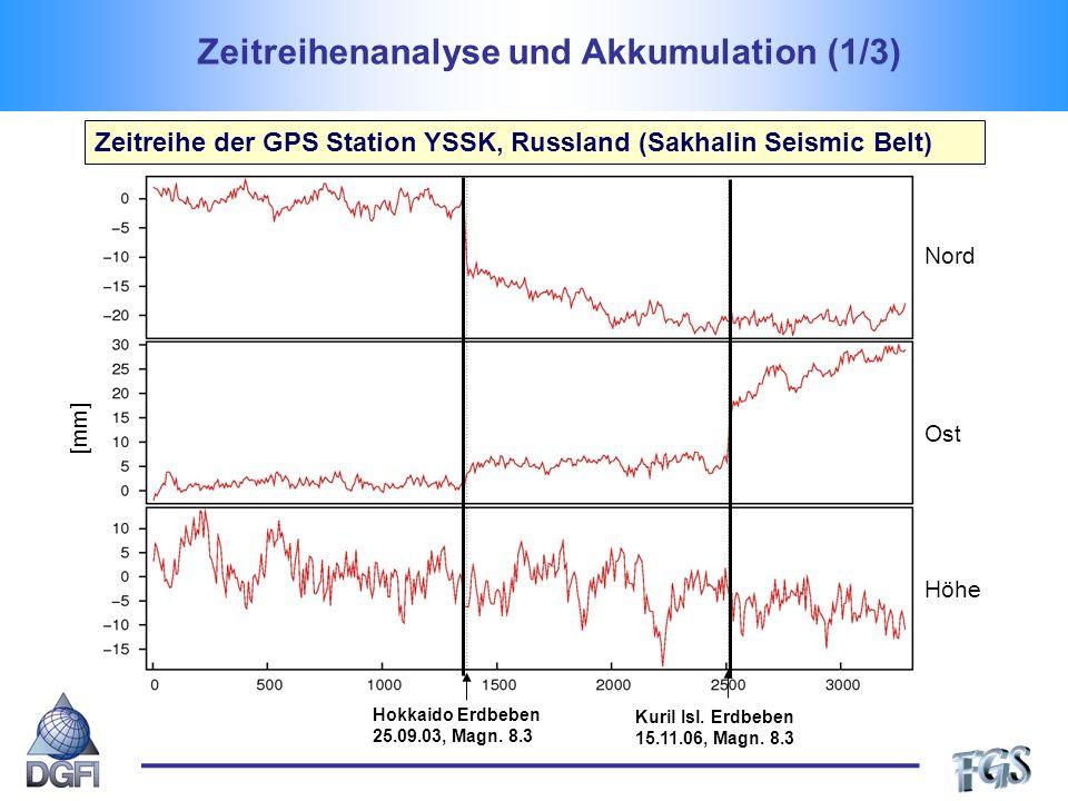 Zeitreihenanalyse und Akkumulation (1/3) Hokkaido Erdbeben 25.09.03, Magn. 8.3 Kuril Isl. Erdbeben 15.11.06, Magn. 8.3 Zeitreihe der GPS Station YSSK,