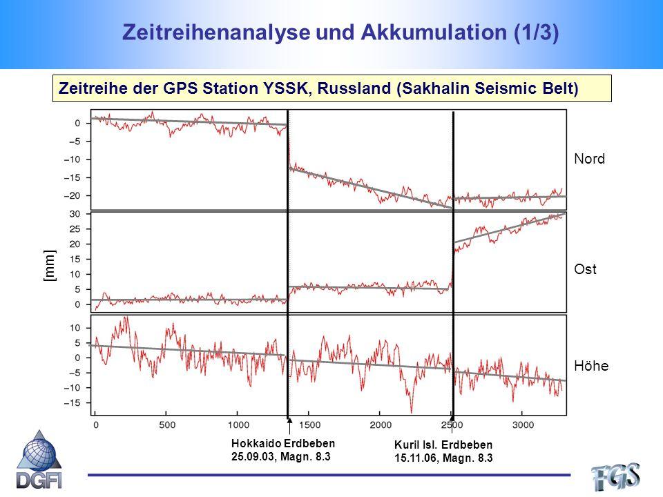 Zeitreihenanalyse und Akkumulation (1/3) Nord Ost Höhe Hokkaido Erdbeben 25.09.03, Magn.