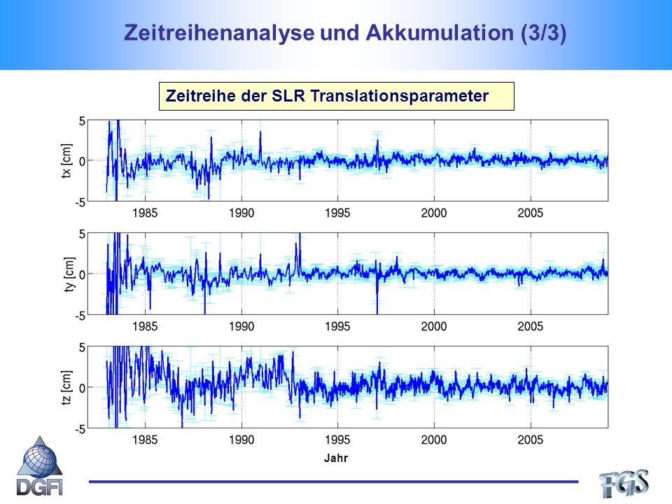 Zeitreihe der SLR Translationsparameter Zeitreihenanalyse und Akkumulation (3/3) Jahr