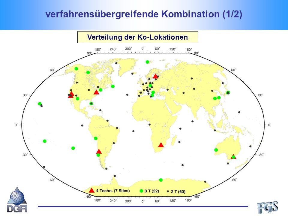 Verteilung der Ko-Lokationen verfahrensübergreifende Kombination (1/2)