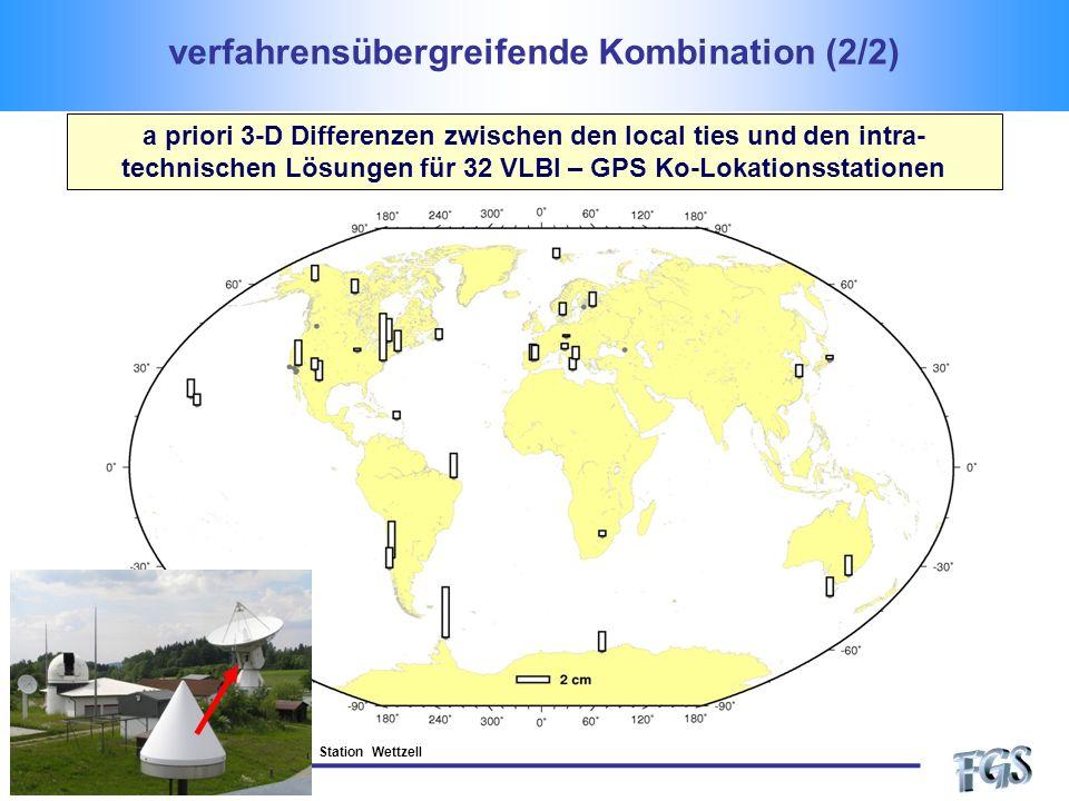 verfahrensübergreifende Kombination (2/2) a priori 3-D Differenzen zwischen den local ties und den intra- technischen Lösungen für 32 VLBI – GPS Ko-Lokationsstationen Station Wettzell