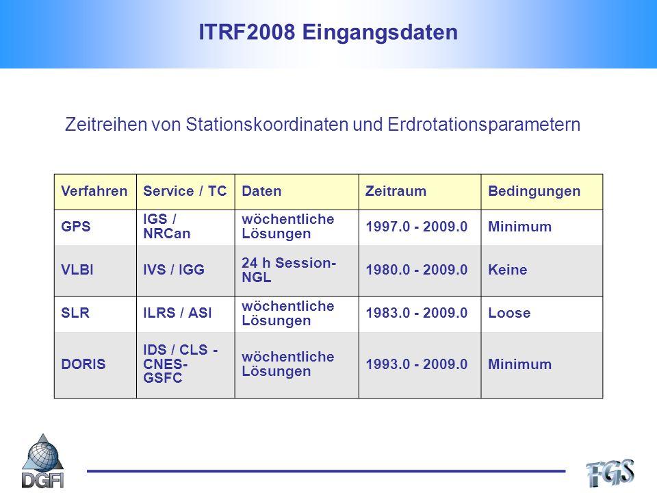 ITRF2008 Eingangsdaten VerfahrenService / TCDatenZeitraumBedingungen GPS IGS / NRCan wöchentliche Lösungen 1997.0 - 2009.0Minimum VLBIIVS / IGG 24 h Session- NGL 1980.0 - 2009.0Keine SLRILRS / ASI wöchentliche Lösungen 1983.0 - 2009.0Loose DORIS IDS / CLS - CNES- GSFC wöchentliche Lösungen 1993.0 - 2009.0Minimum Zeitreihen von Stationskoordinaten und Erdrotationsparametern