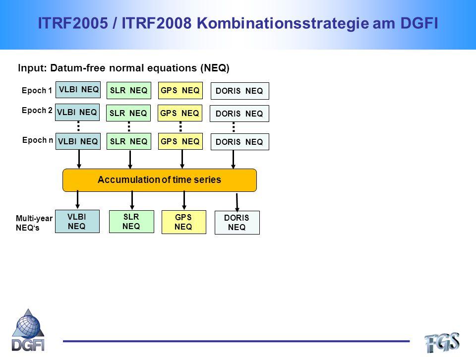 ITRF2005 / ITRF2008 Kombinationsstrategie am DGFI VLBI NEQ SLR NEQ GPS NEQ Accumulation of time series VLBI NEQ SLR NEQ GPS NEQ Epoch 1 Epoch 2 Epoch