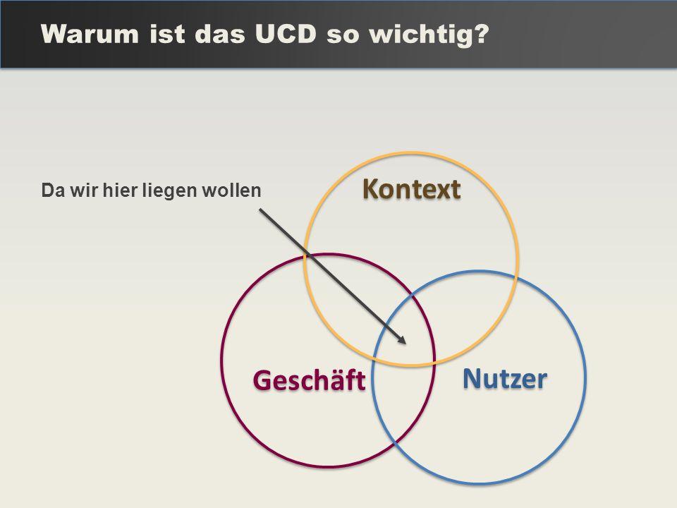 Geschäft Warum ist das UCD so wichtig? Da wir hier liegen wollen Nutzer Kontext