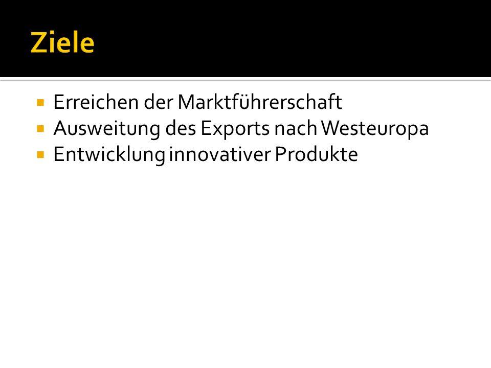 Erreichen der Marktführerschaft Ausweitung des Exports nach Westeuropa Entwicklung innovativer Produkte