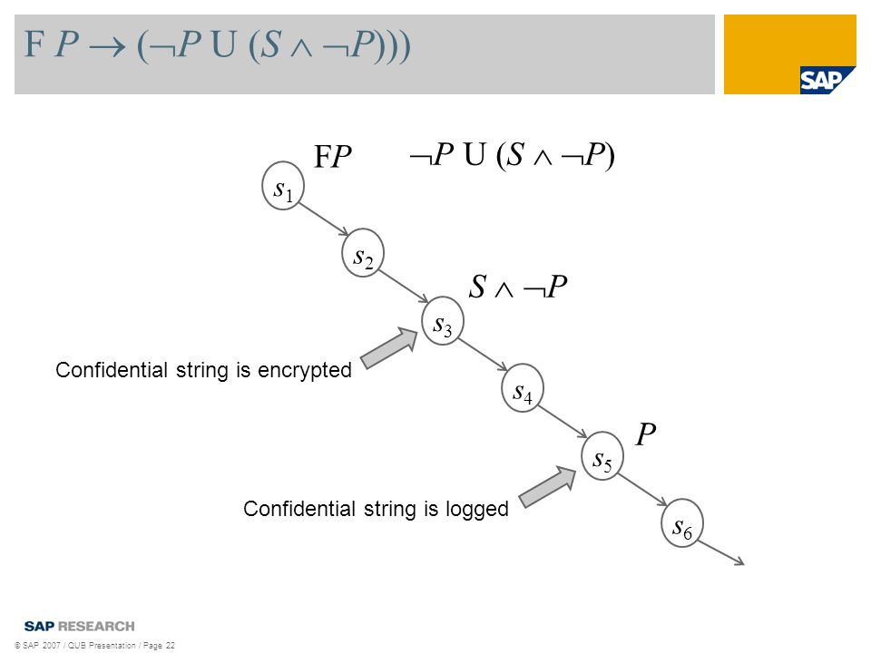 F P ( P U (S P))) © SAP 2007 / QUB Presentation / Page 22 s1s1 s2s2 s3s3 s4s4 s5s5 s6s6 P FPFP S P P U (S P) Confidential string is logged Confidential string is encrypted