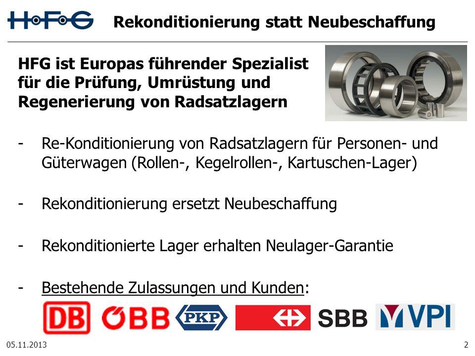 Rekonditionierung statt Neubeschaffung HFG ist Europas führender Spezialist für die Prüfung, Umrüstung und Regenerierung von Radsatzlagern -Re-Konditi