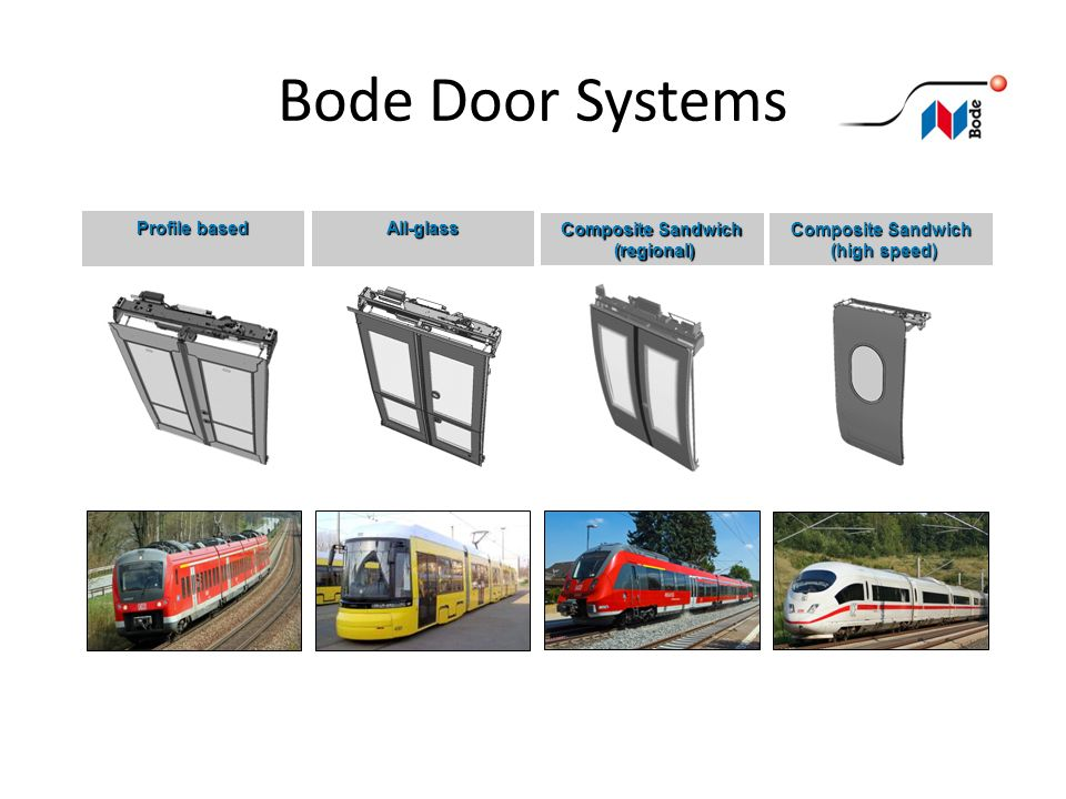 FIle: Bode_PPT_Allgemein_E_2012.ppt 7 BODE Door Systems 1900 Pa (ca.