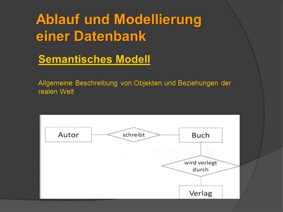 Ablauf und Modellierung einer Datenbank Semantisches Modell Allgemeine Beschreibung von Objekten und Beziehungen der realen Welt