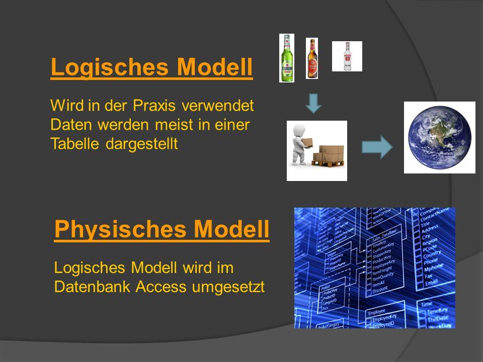 Logisches Modell Wird in der Praxis verwendet Daten werden meist in einer Tabelle dargestellt Physisches Modell Logisches Modell wird im Datenbank Access umgesetzt
