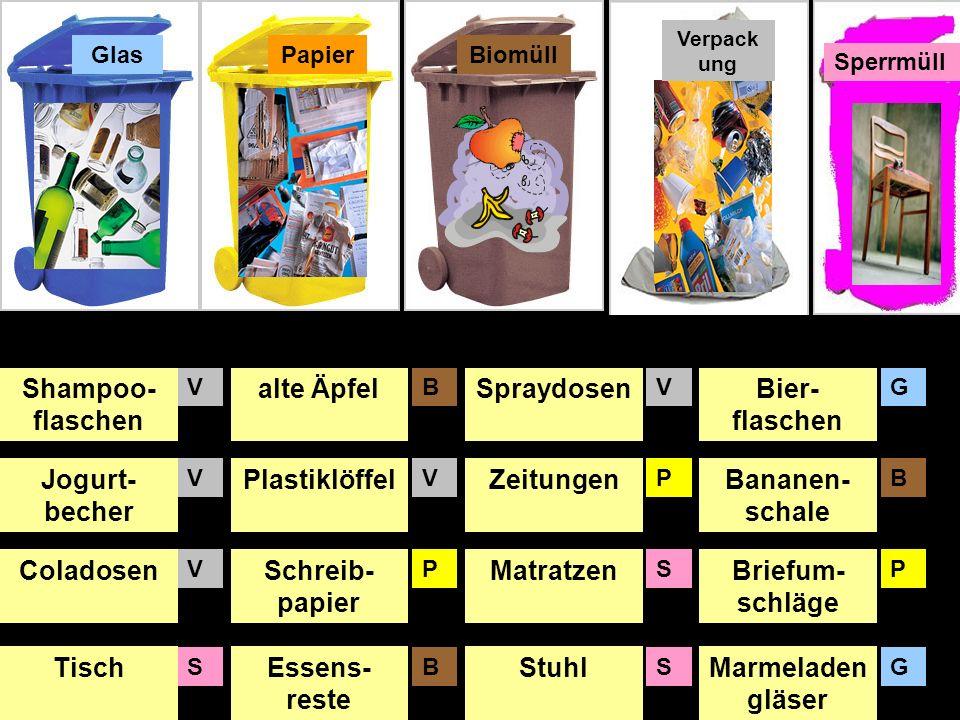M In Deutschland sortieren die Leute ihren Müll. Es gibt Mülltonnen für Glas, Altpapier, Biomüll und Verpackungen. Sperrmüll ist für alte Möbel, die k