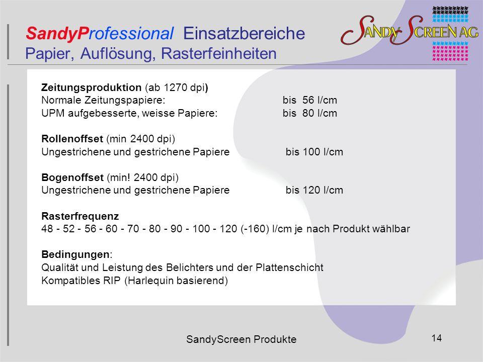 SandyScreen Produkte 14 SandyProfessional Einsatzbereiche Papier, Auflösung, Rasterfeinheiten Zeitungsproduktion (ab 1270 dpi) Normale Zeitungspapiere