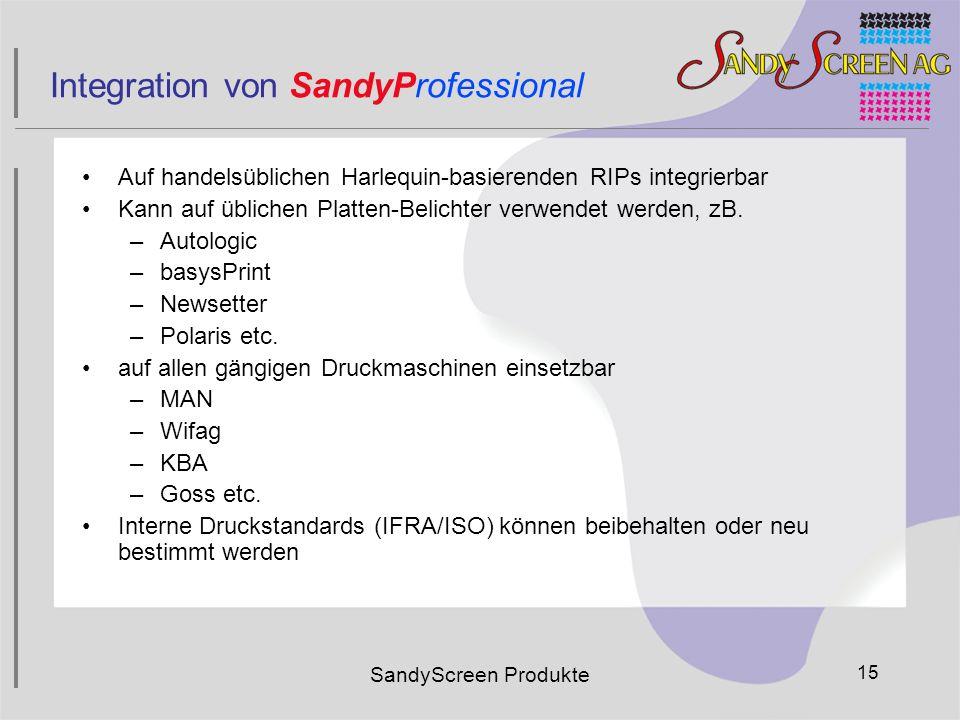 SandyScreen Produkte 15 Integration von SandyProfessional Auf handelsüblichen Harlequin-basierenden RIPs integrierbar Kann auf üblichen Platten-Belich